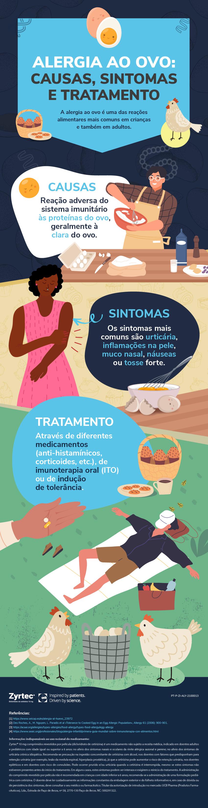 Alergia ao ovo: Causas, sintomas e tratamento