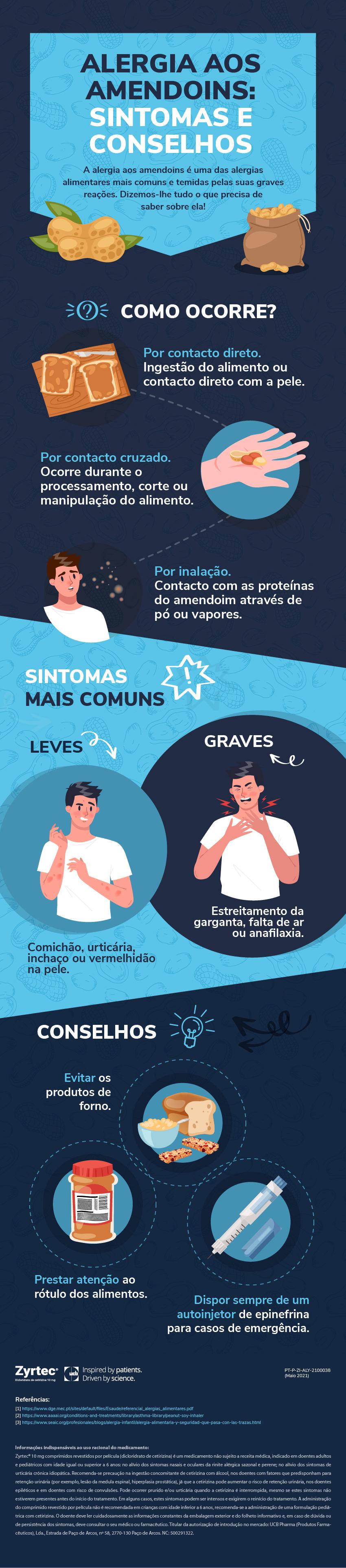 alergia aos amendoins sintomas e conselhos